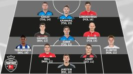 Official Fantasy Bundesliga: MD33 Team of the Week