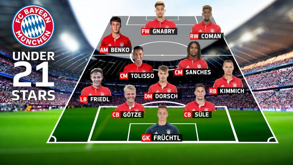 Bester TorschГјtze Der Bundesliga