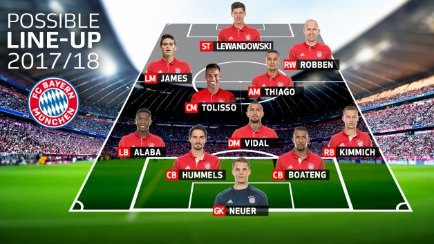 Bundesliga | How Bayern 2017/18 might line up without ...