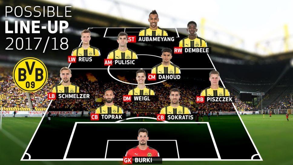 Bundesliga How Might Borussia Dortmund Line Up In 2017 18