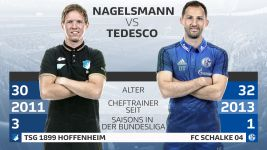 Duell der Trainer-Youngster
