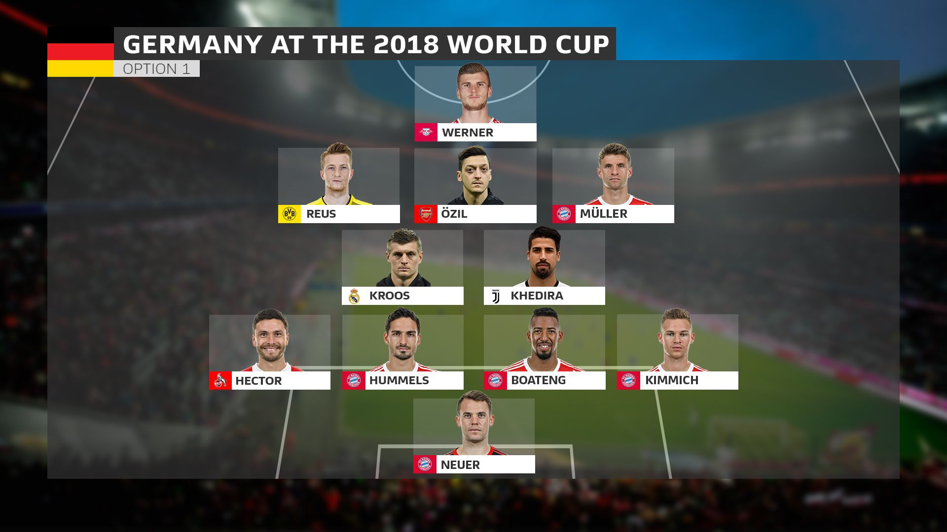 Germany provisional World Cup squad to be announced on 15 May - who would  make your final cut  d47f7726f
