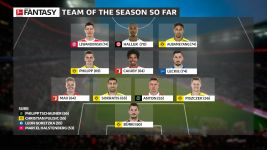 Fantasy Team of the Season so far!