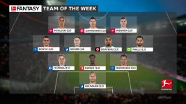 Team of the week: Matchday 11