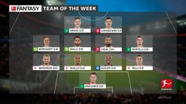 Team of the week: Matchday 12