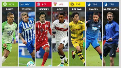 The Bundesliga stars in Common Goal