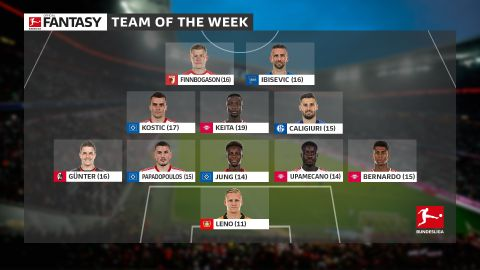 Team of the Week: Matchday 13
