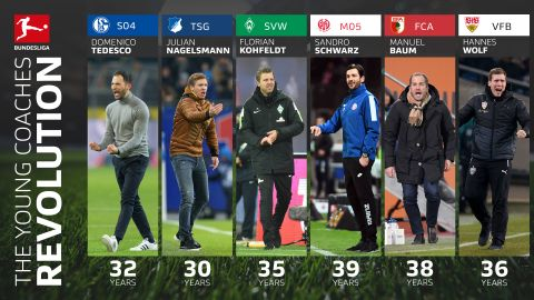 Nagelsmann, Tedesco and the new kids in the dugout
