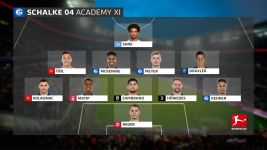 Schalke Academy Dream XI