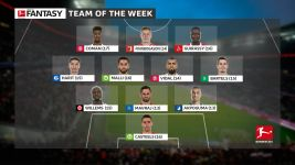 Team of the Week: Matchday 14