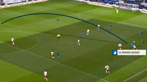 Watch: The tactics behind Hoffenheim's Leipzig win