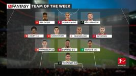 Team of the Week: Matchday 15