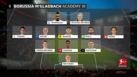 Gladbach Academy Dream XI