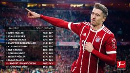 Lewandowski into all-time top 10 goalscorers