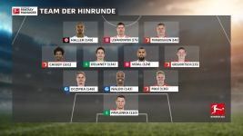 Fantasy Manager: Die Top-11 der Hinrunde