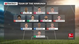 Team of the Hinrunde 2017/18