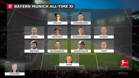 Bayern Munich all-time XI