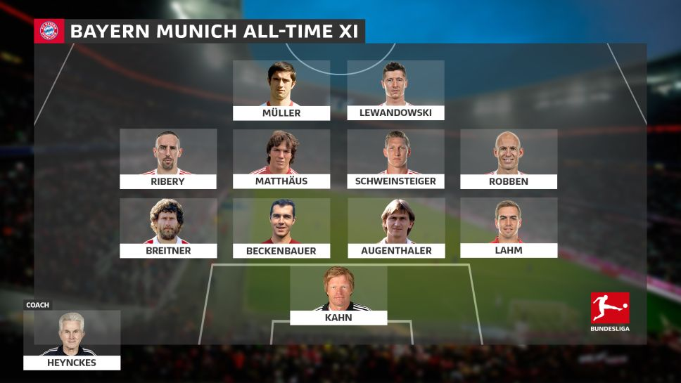 Image result for best bayern team of all time