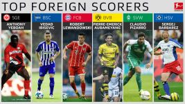 The top 10 foreign goalscorers in history