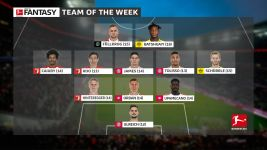 Bundesliga Team of the Week: Matchday 21