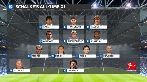 Schalke's best-ever XI