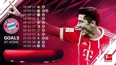 Goal-king Lewandowski reaches another milestone