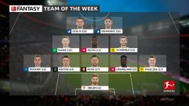 Bundesliga Team of the Week: Matchday 22