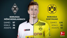 The ghost of Borussia past