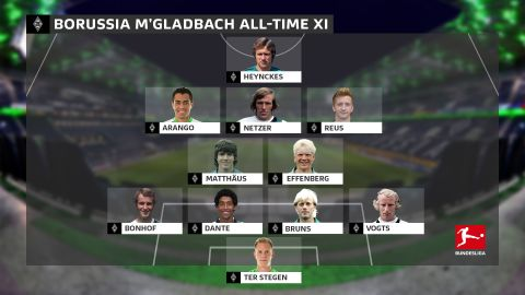 Gladbach's all-time XI