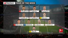 Bundesliga Team of the Week: Matchday 23