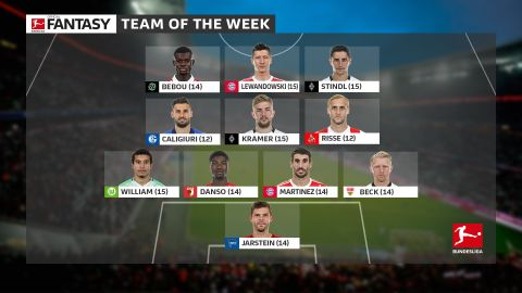Bundesliga Team of the Week: Matchday 24