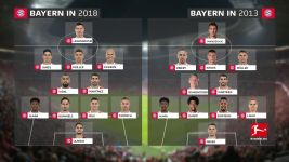 Bayern 2018 vs. 2013: Who's better?