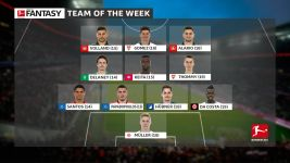 Bundesliga Team of the Week: Matchday 25