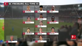 Löw, Cisse, Petersen: Freiburg's all-time XI