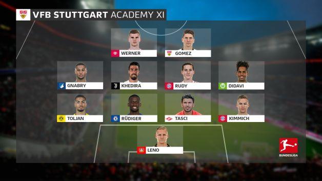 Bundesliga Vfb Stuttgart Academy Dream Team Where Are They Now