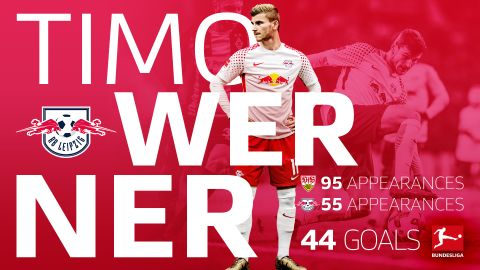 Timo Werner: 150 not out