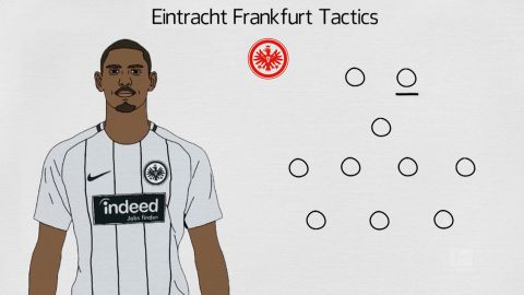Watch: How Kovac transformed Frankfurt