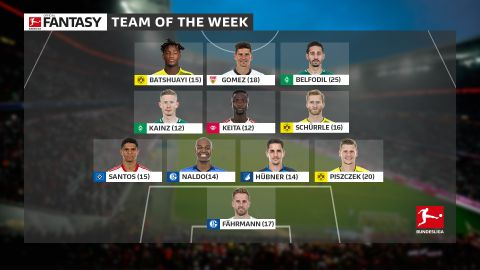 Bundesliga Team of the Week: Matchday 27