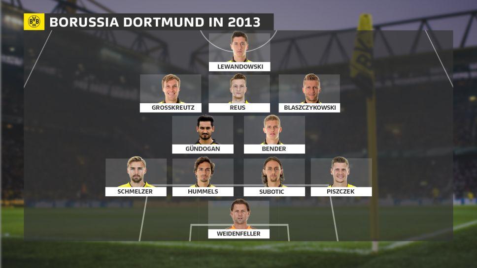 Bundesliga Borussia Dortmund S 2013 Champions League Finalists Where Are Lewandowski Gundogan Klopp And Co Now