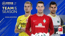 2017/18 Bundesliga Team of the Season: Goalkeepers