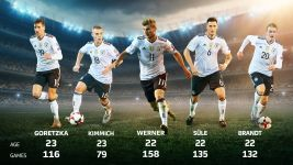 Germany's next golden generation!