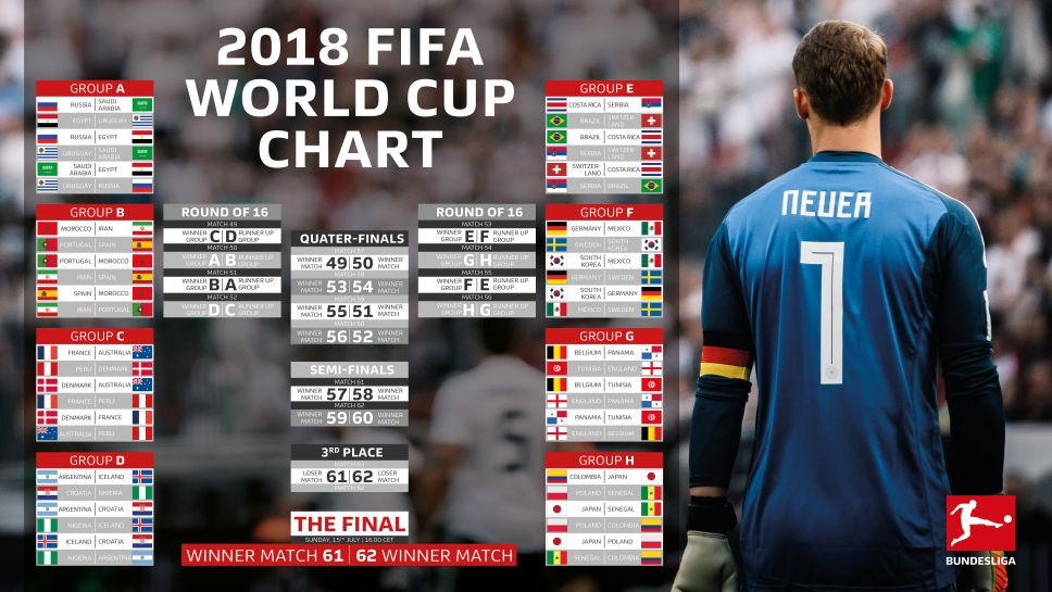 Russia 2018 Fifa World Cup Wall Chart