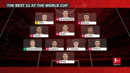 Bundesliga World Cup dream team
