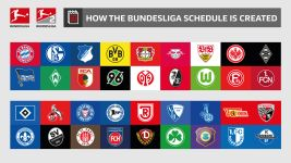 Watch: How the Bundesliga fixture list is made