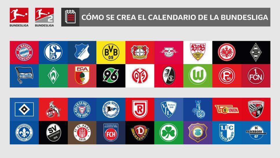 Bundesliga Calendario.Bundesliga Asi Se Prepara El Calendario De Partidos De La