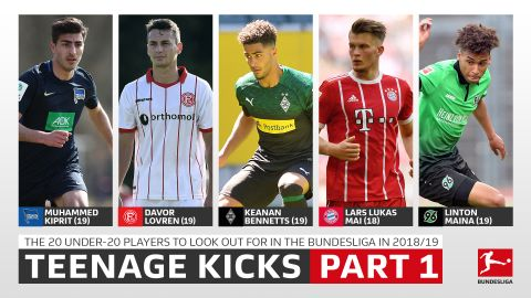 2018/19 Teenage Kicks Part 1