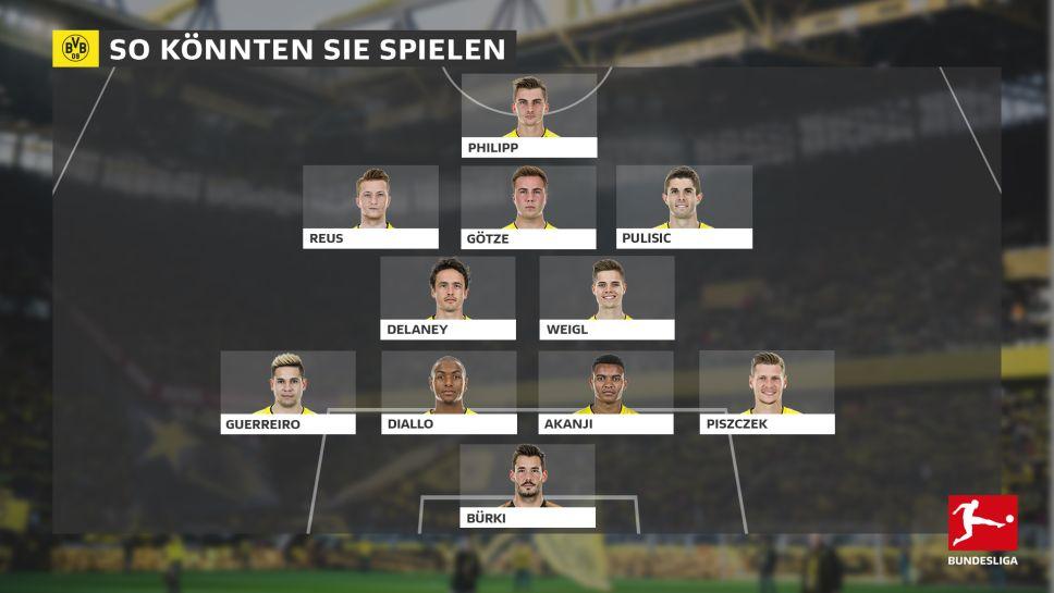 Mögliche Aufstellung Bundesliga