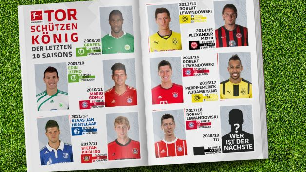 Torschützenkönige Der Bundesliga