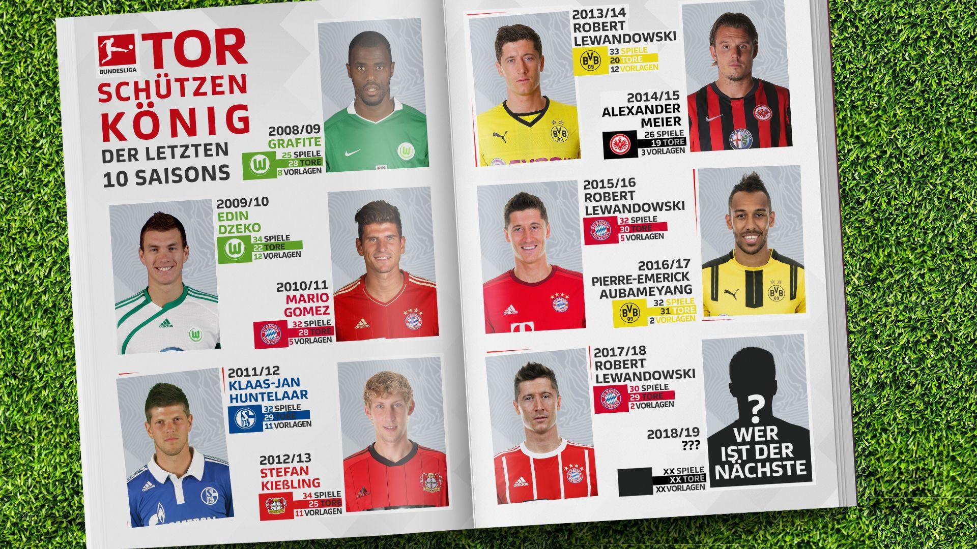 Bundesliga Torschützenkönige Der Letzten 10 Jahre Bundesliga