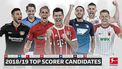 Bundesliga top scorer 2018/19: The candidates